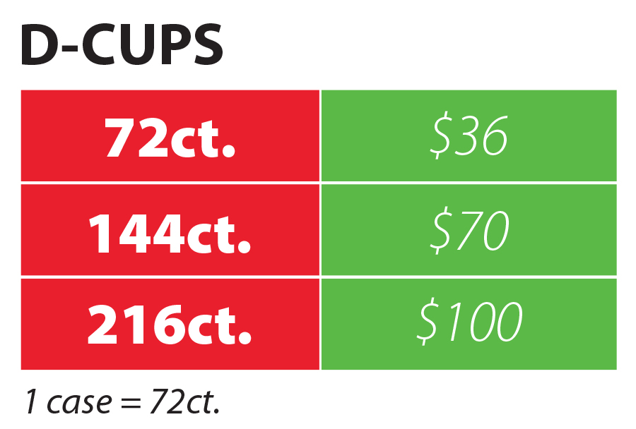cup-scale